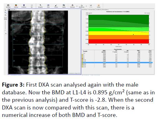 orthopedics-previous-analysis